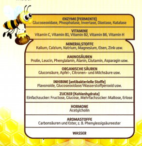 Inhaltsstoffe Honig